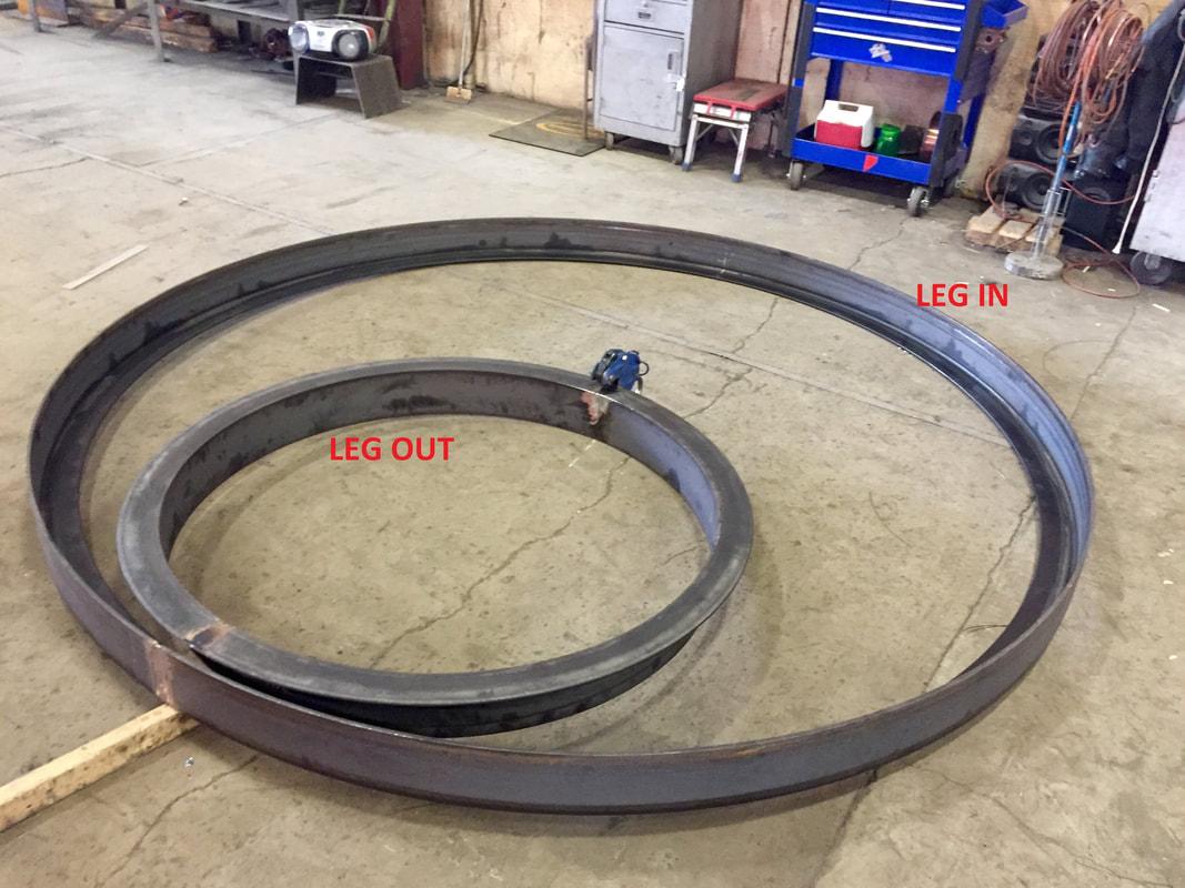 angle iron bending rolling longero inc